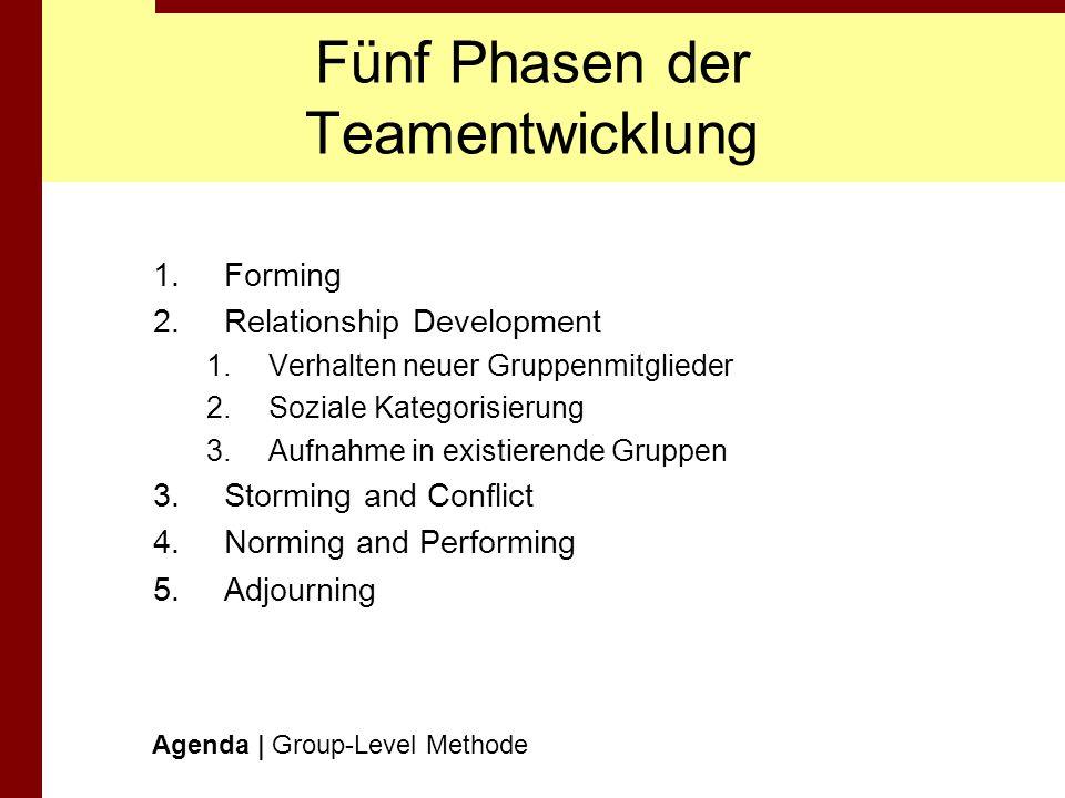 Fünf Phasen der Teamentwicklung