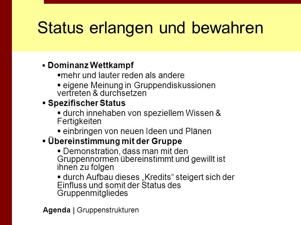 Status erlangen und bewahren