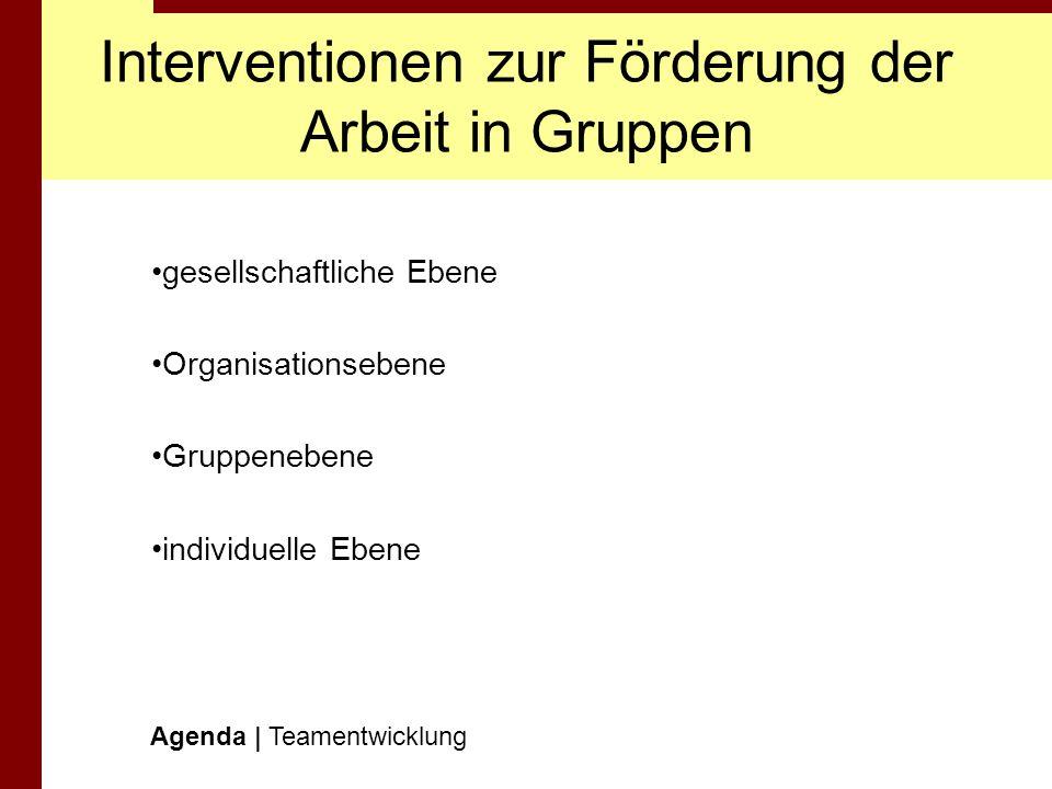 Interventionen zur Förderung der Arbeit in Gruppen
