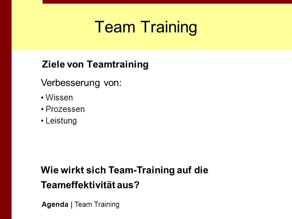 Ziele von Teamtraining