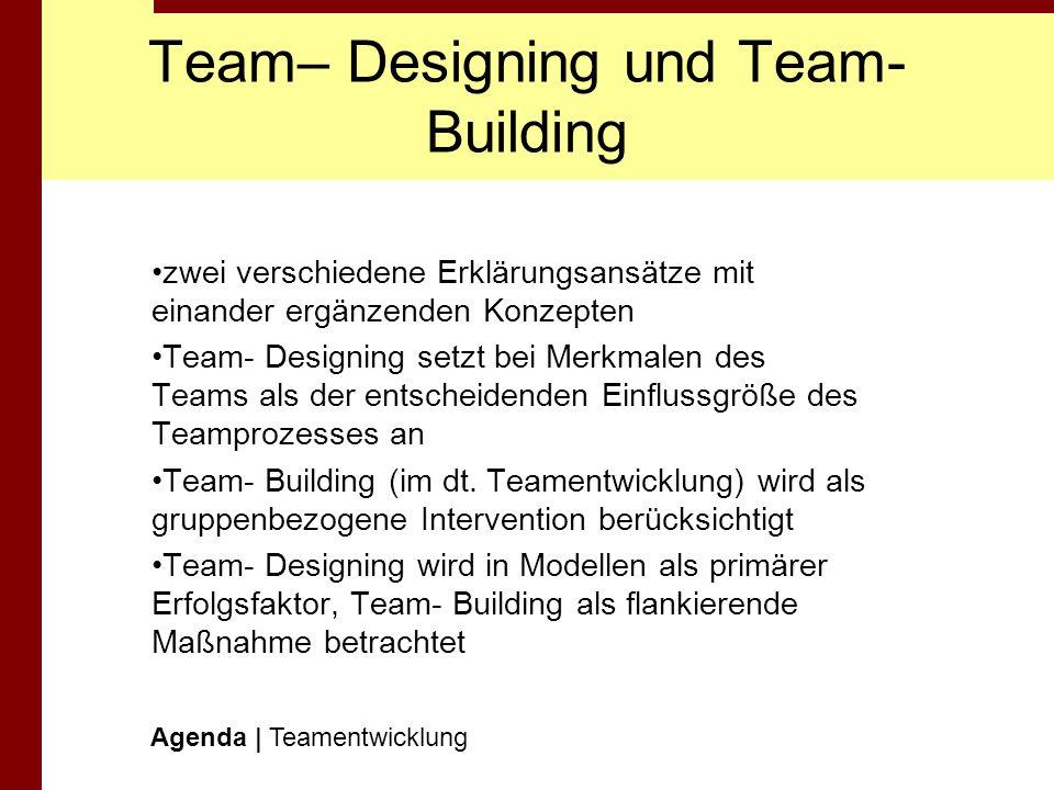 Team– Designing und Team- Building