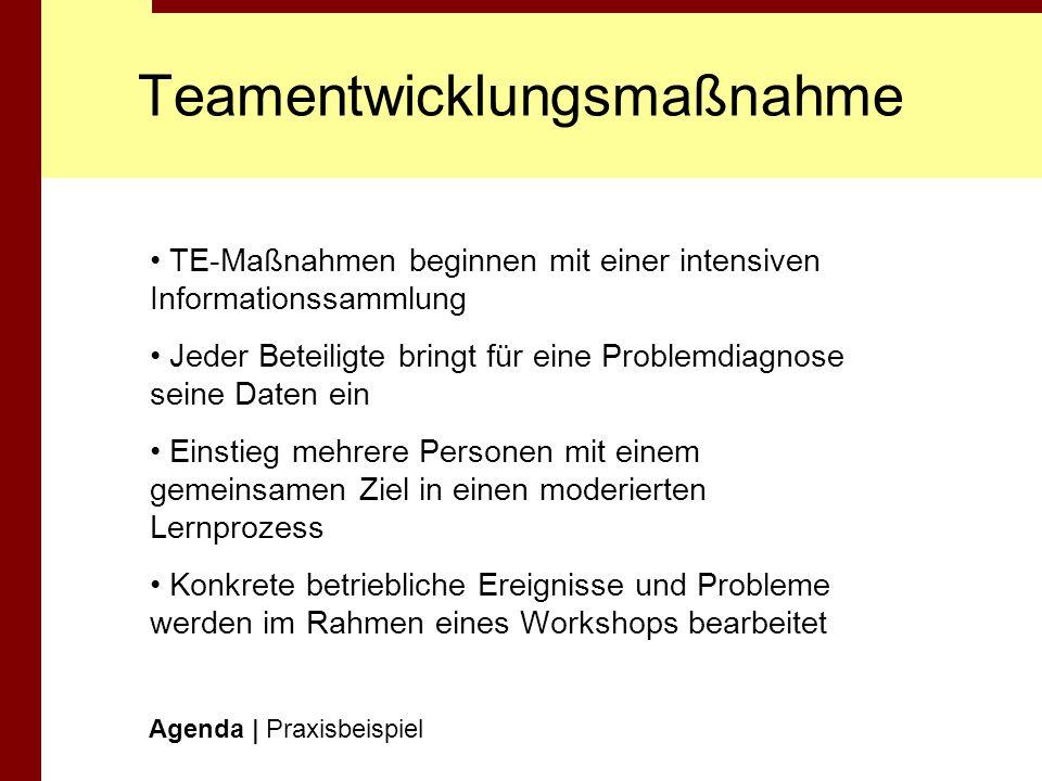 Teamentwicklungsmaßnahme