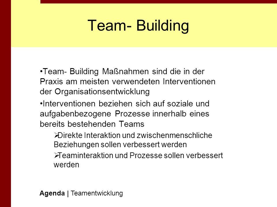 Team- Building Team- Building Maßnahmen sind die in der Praxis am meisten verwendeten Interventionen der Organisationsentwicklung.