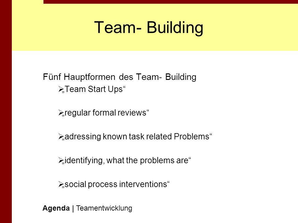 "Team- Building Fünf Hauptformen des Team- Building ""Team Start Ups"
