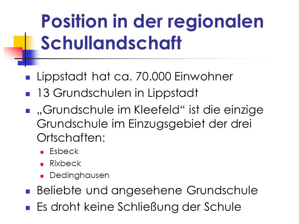 Position in der regionalen Schullandschaft