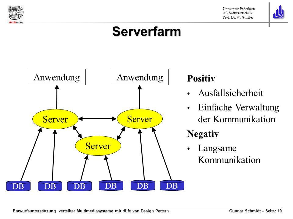 Serverfarm Anwendung Anwendung Positiv Ausfallsicherheit
