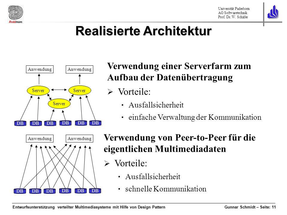 Realisierte Architektur