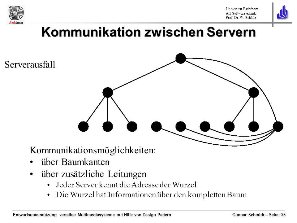 Kommunikation zwischen Servern