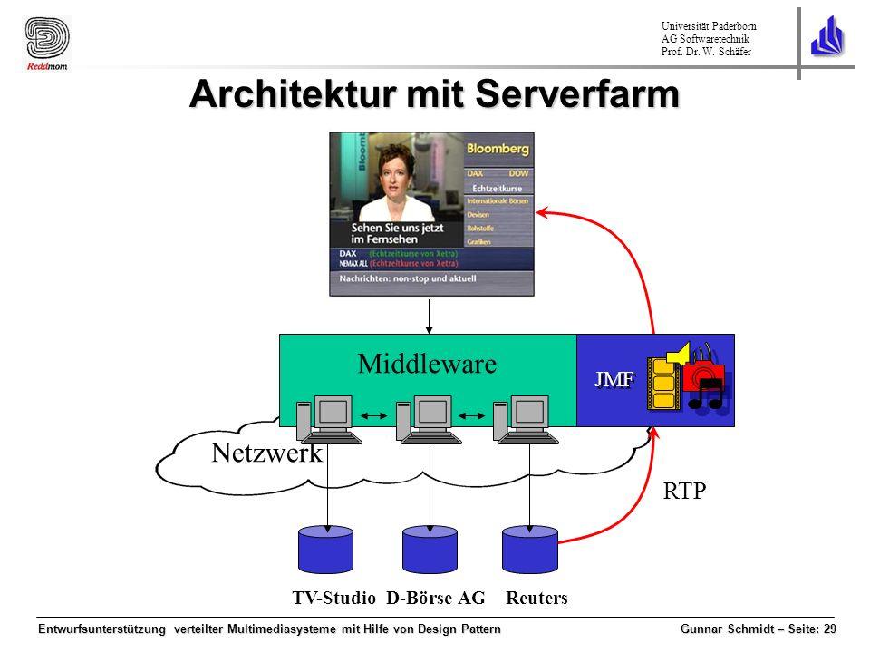Architektur mit Serverfarm