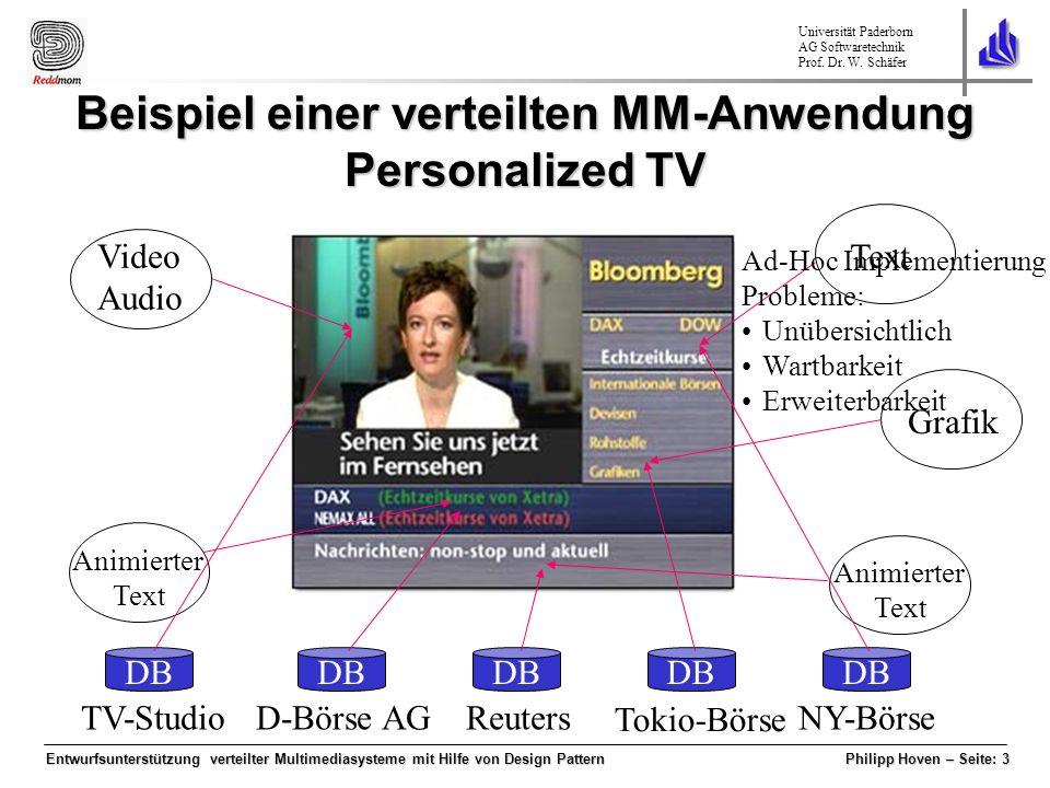 Beispiel einer verteilten MM-Anwendung Personalized TV