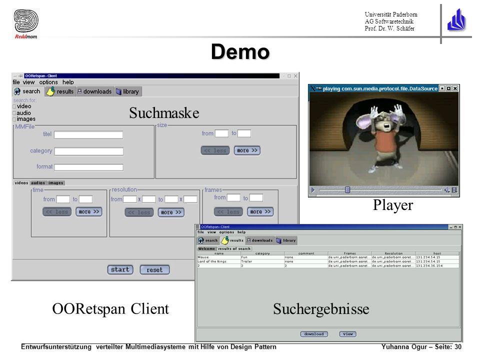 Demo Suchmaske Player OORetspan Client Suchergebnisse