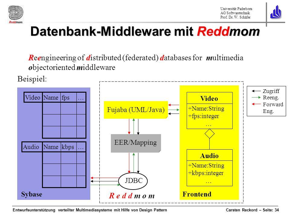 Datenbank-Middleware mit Reddmom