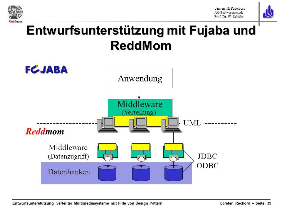 Entwurfsunterstützung mit Fujaba und ReddMom