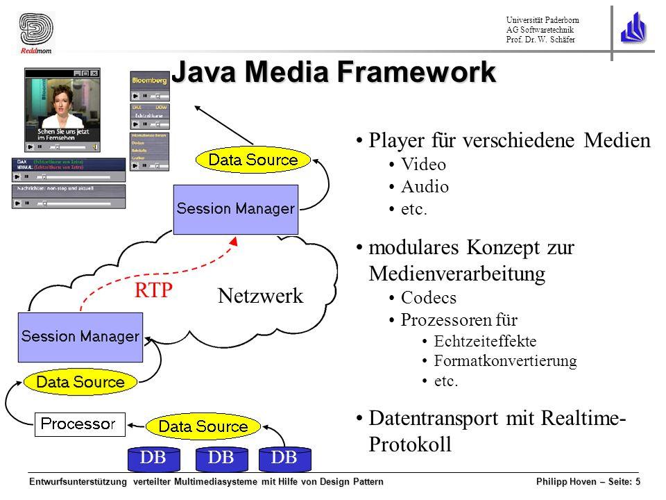 Java Media Framework Player für verschiedene Medien