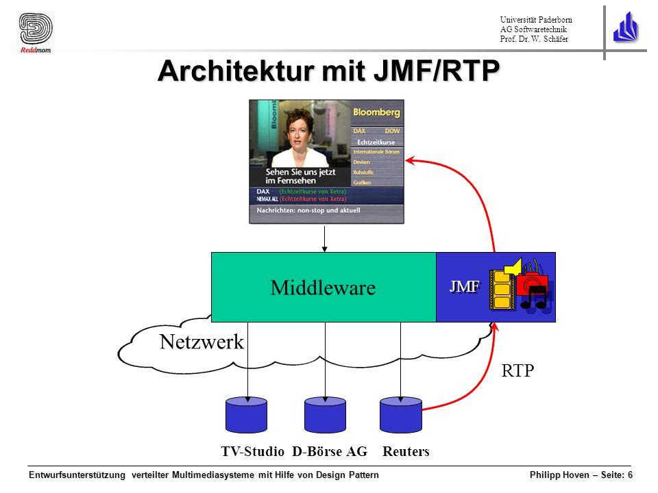 Architektur mit JMF/RTP