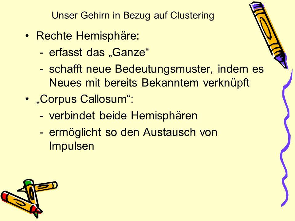 Unser Gehirn in Bezug auf Clustering