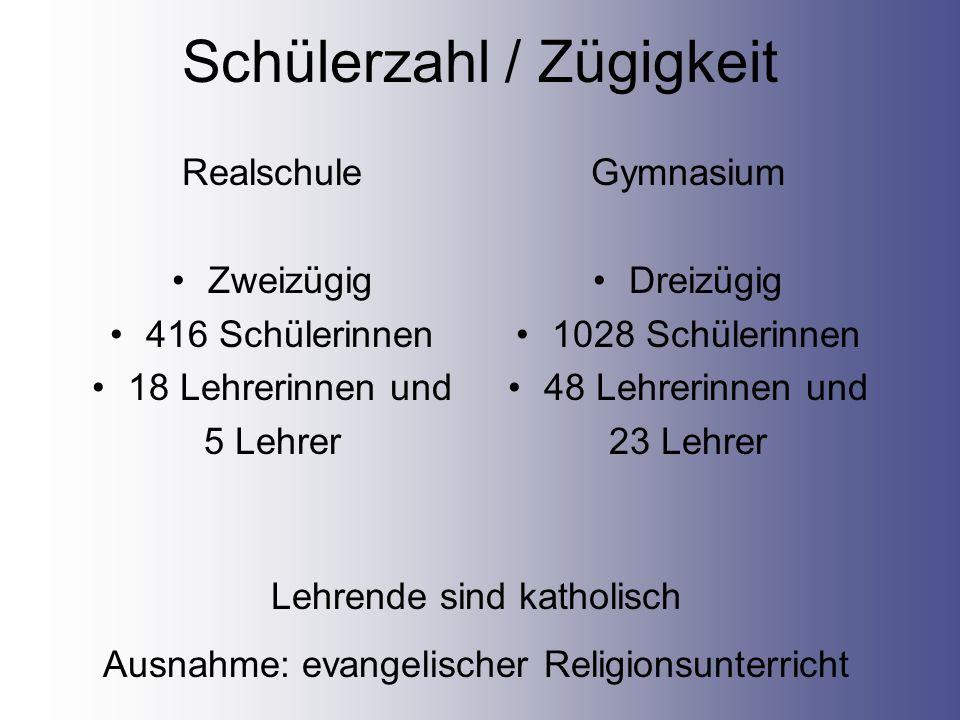 Schülerzahl / Zügigkeit