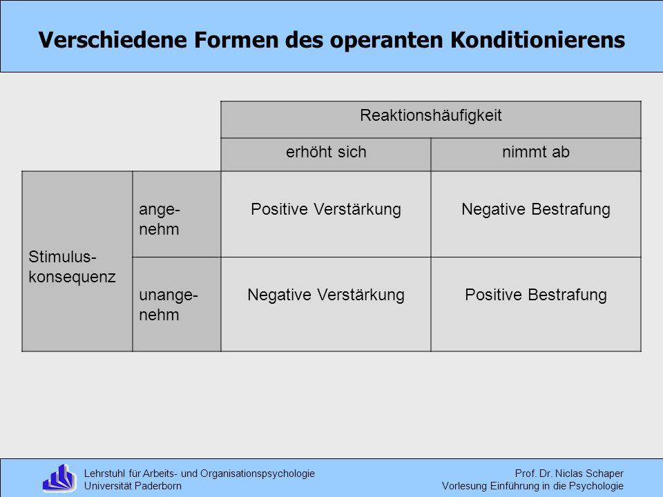 Verschiedene Formen des operanten Konditionierens