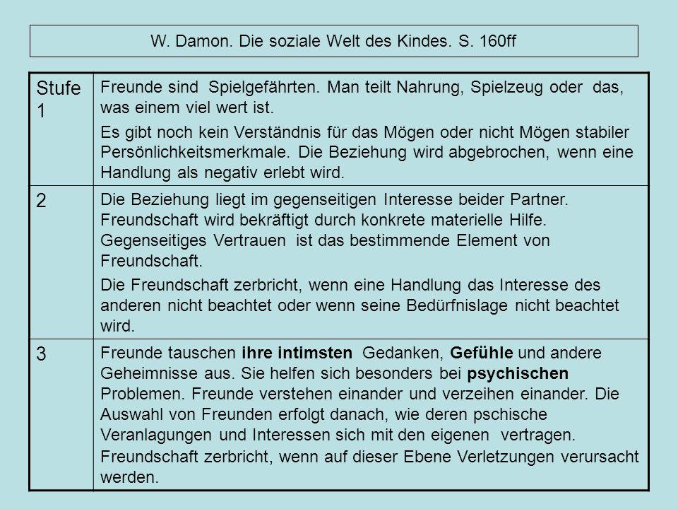 W. Damon. Die soziale Welt des Kindes. S. 160ff
