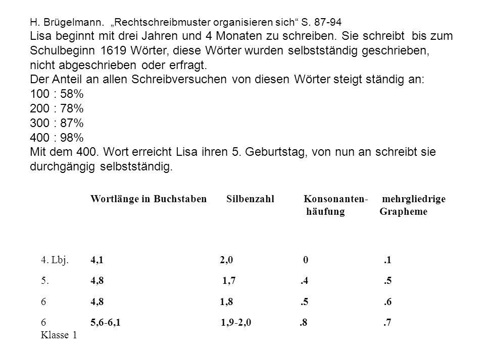 """H. Brügelmann. """"Rechtschreibmuster organisieren sich S. 87-94"""