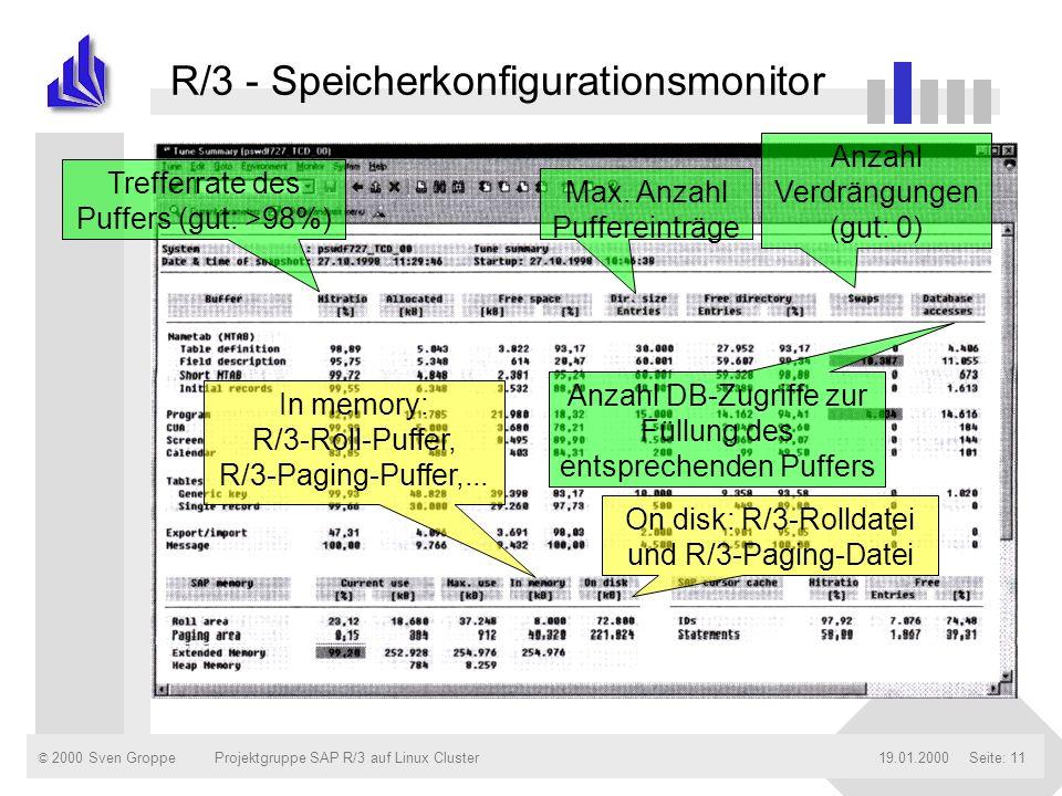 R/3 - Speicherkonfigurationsmonitor
