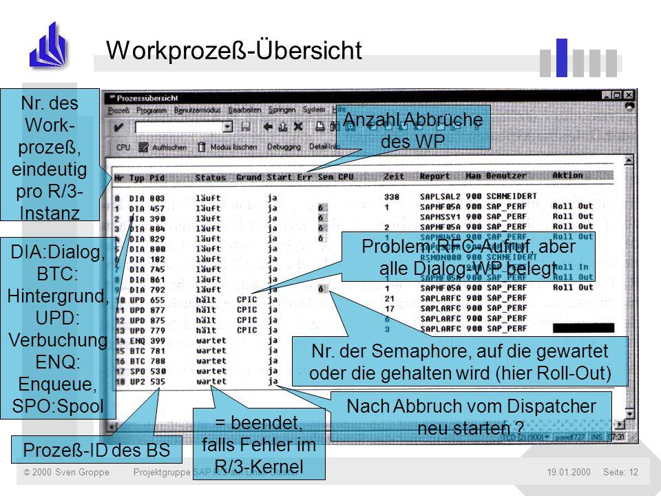 Workprozeß-Übersicht