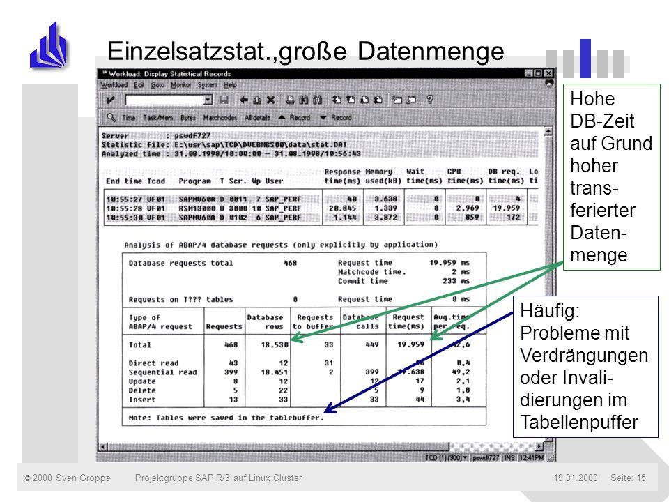 Einzelsatzstat.,große Datenmenge