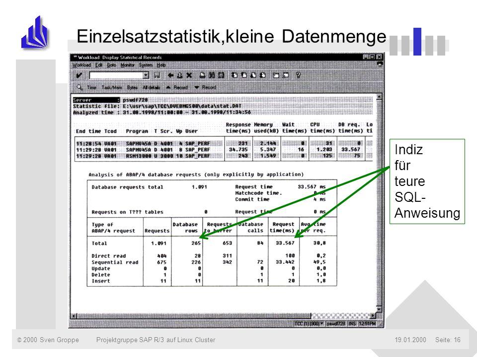 Einzelsatzstatistik,kleine Datenmenge