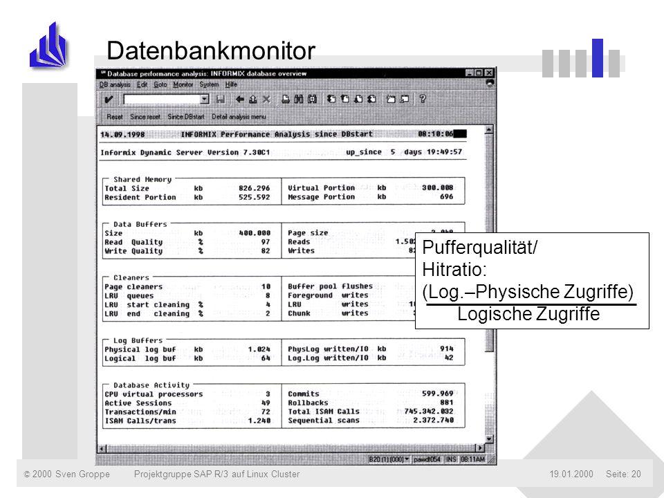 Datenbankmonitor Pufferqualität/ Hitratio: (Log.–Physische Zugriffe)