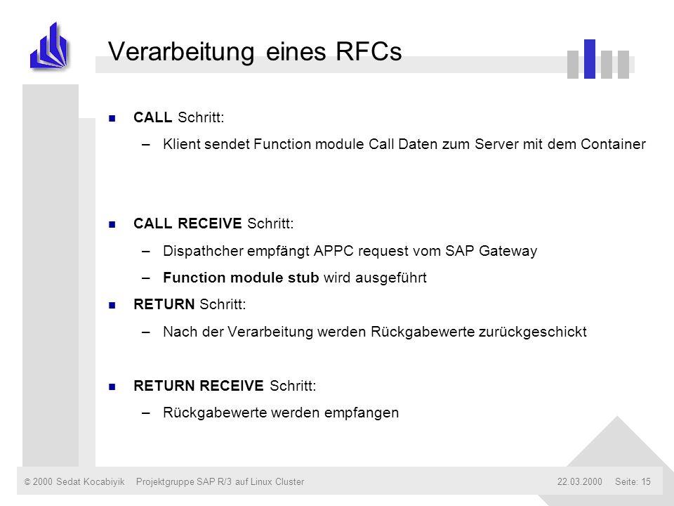 Verarbeitung eines RFCs