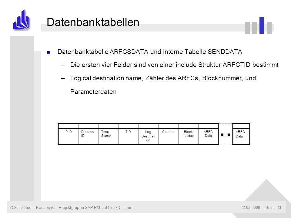 Datenbanktabellen Datenbanktabelle ARFCSDATA und interne Tabelle SENDDATA. Die ersten vier Felder sind von einer include Struktur ARFCTID bestimmt.
