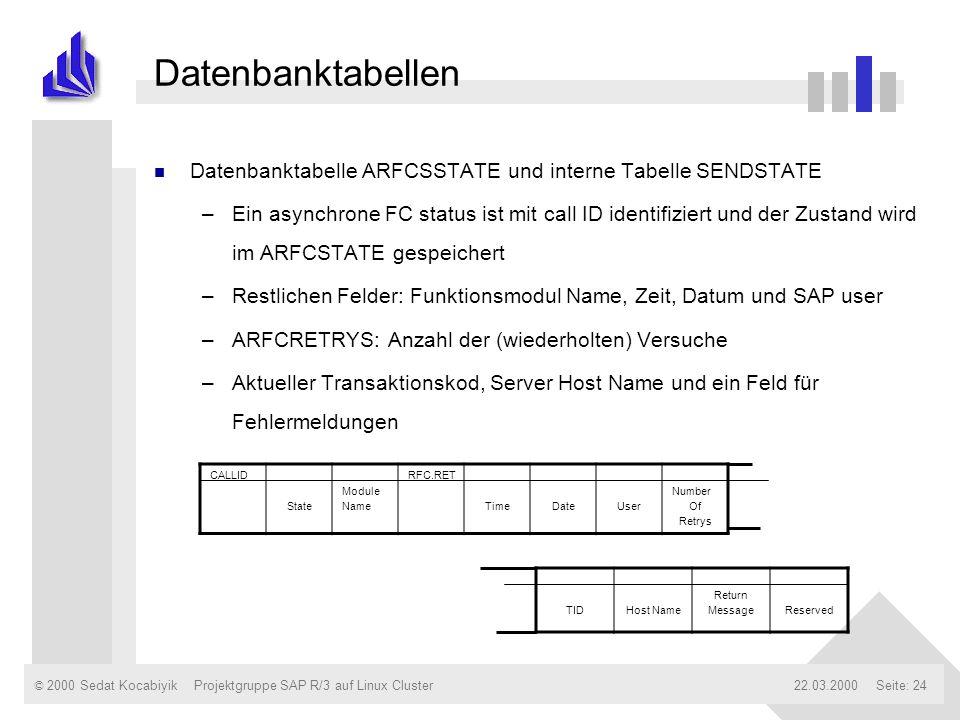 Datenbanktabellen Datenbanktabelle ARFCSSTATE und interne Tabelle SENDSTATE.