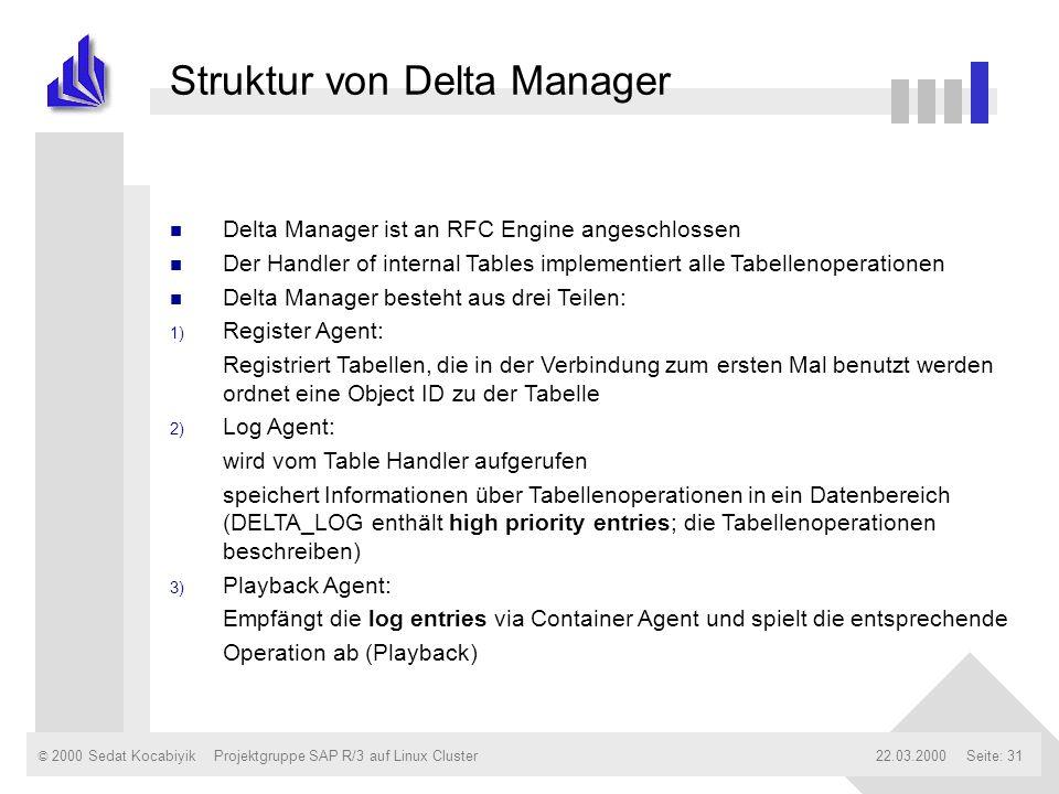Struktur von Delta Manager