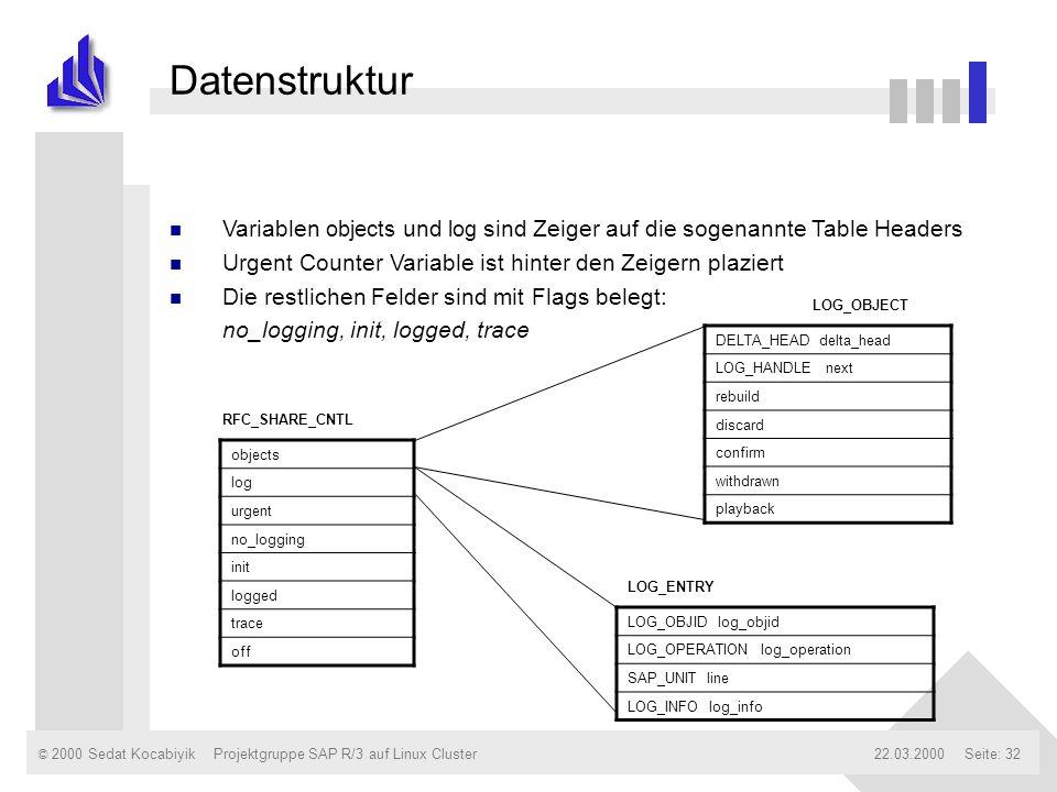 Datenstruktur Variablen objects und log sind Zeiger auf die sogenannte Table Headers. Urgent Counter Variable ist hinter den Zeigern plaziert.