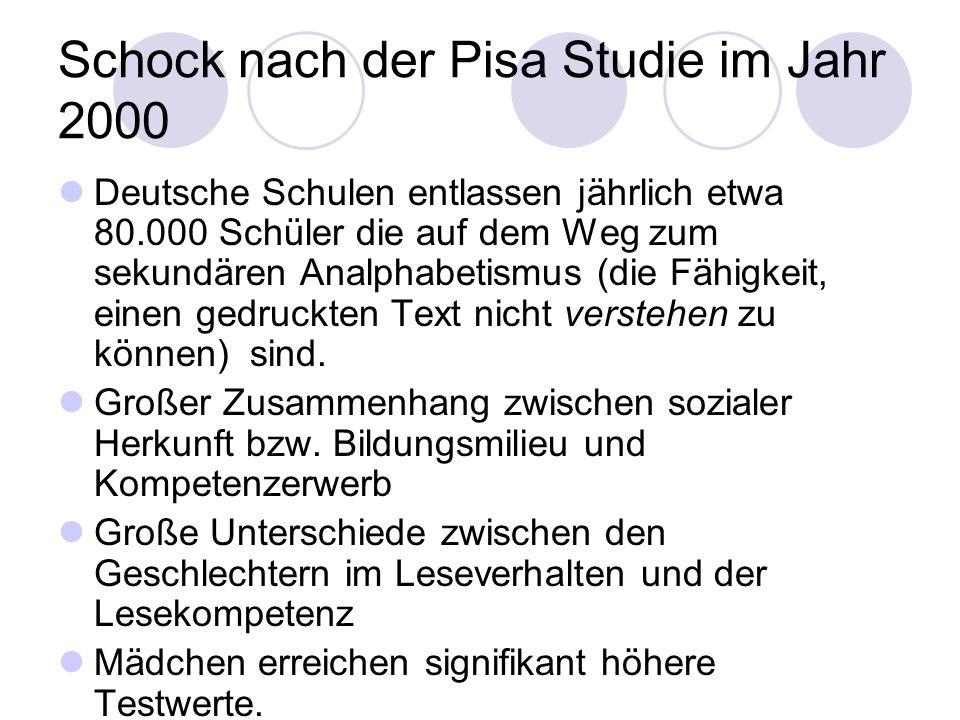 Schock nach der Pisa Studie im Jahr 2000
