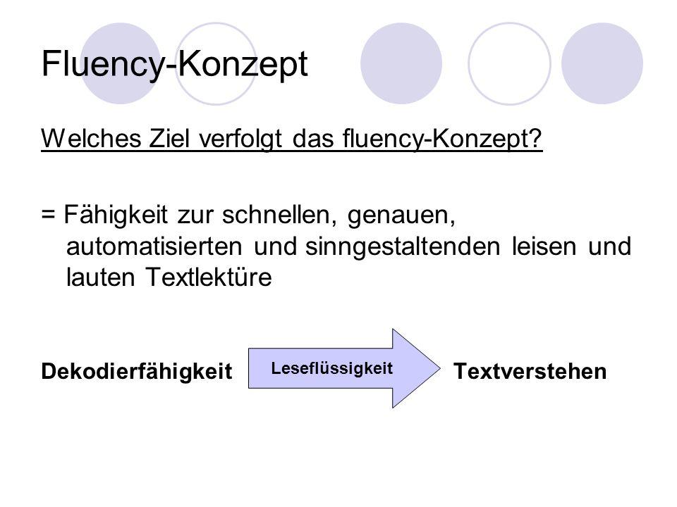 Fluency-Konzept Welches Ziel verfolgt das fluency-Konzept