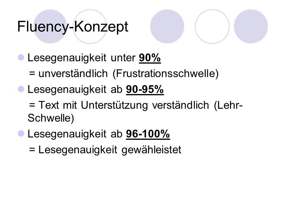 Fluency-Konzept Lesegenauigkeit unter 90%