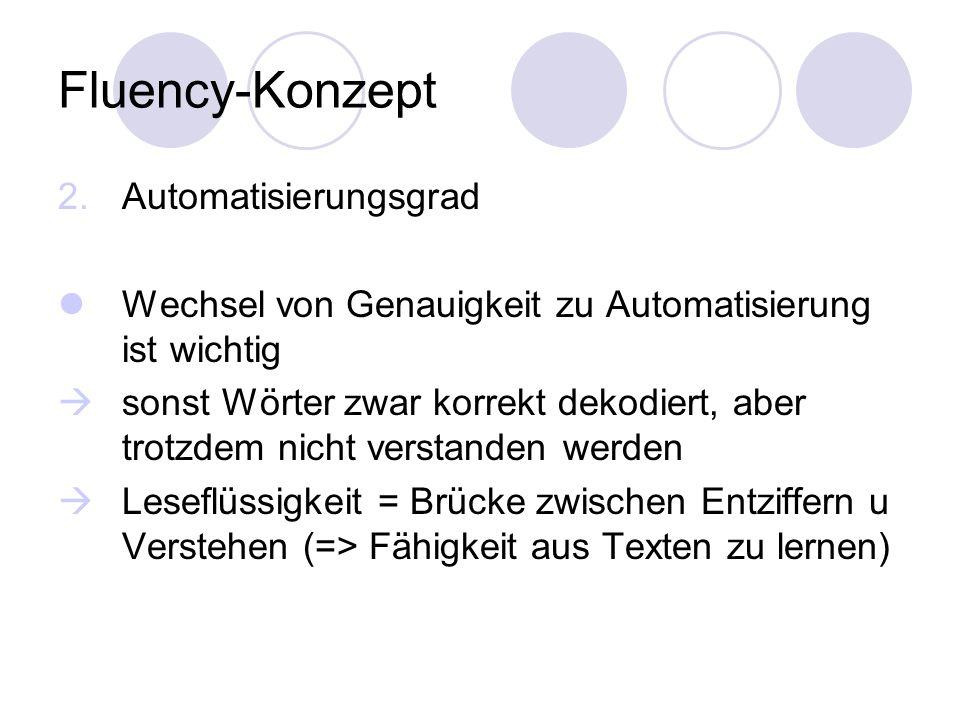 Fluency-Konzept Automatisierungsgrad