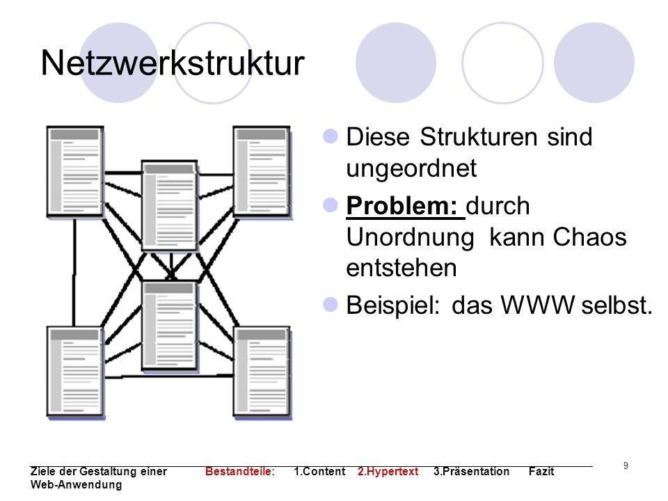 Netzwerkstruktur Diese Strukturen sind ungeordnet