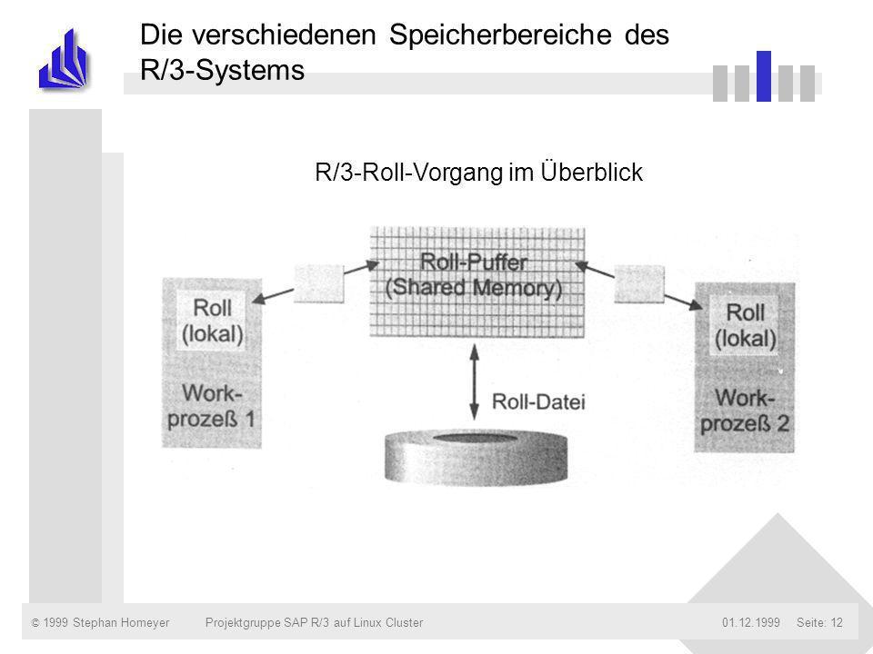 Die verschiedenen Speicherbereiche des R/3-Systems