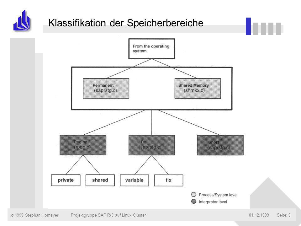 Klassifikation der Speicherbereiche