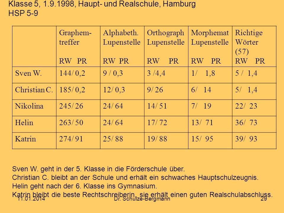 Klasse 5, 1.9.1998, Haupt- und Realschule, Hamburg HSP 5-9