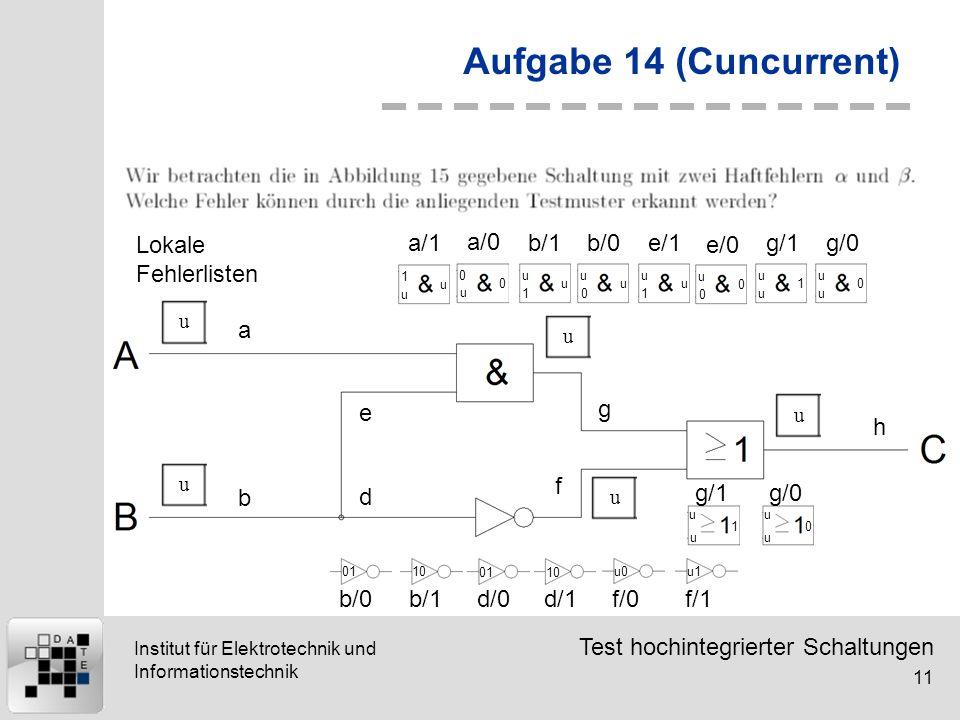 Aufgabe 14 (Cuncurrent) Lokale Fehlerlisten a/1 a/0 b/1 b/0 e/1 e/0