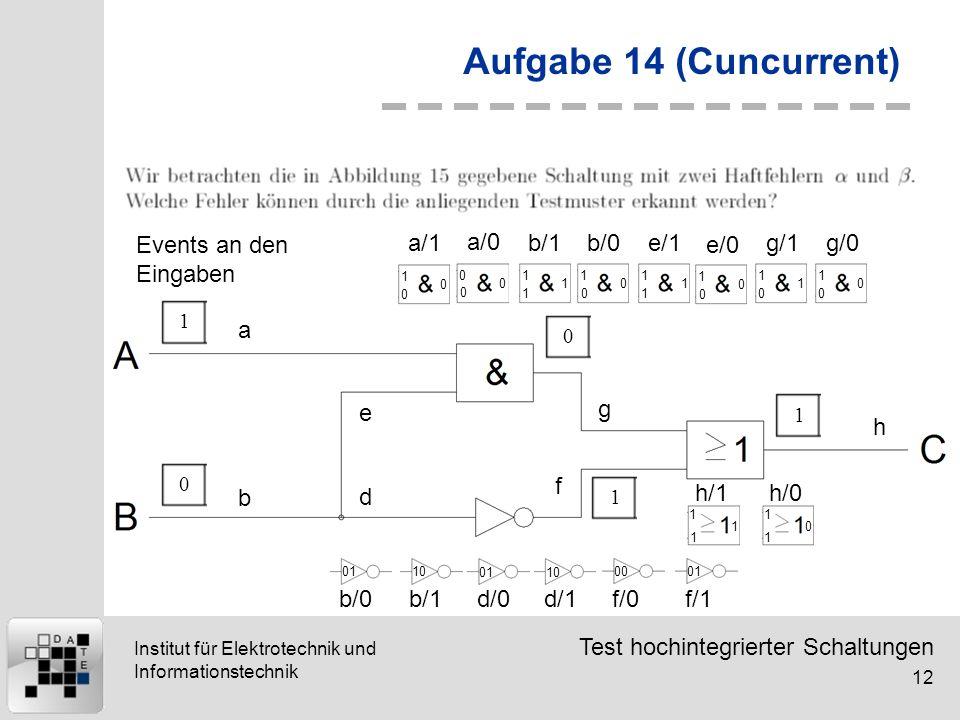 Aufgabe 14 (Cuncurrent) Events an den Eingaben a/1 a/0 b/1 b/0 e/1 e/0