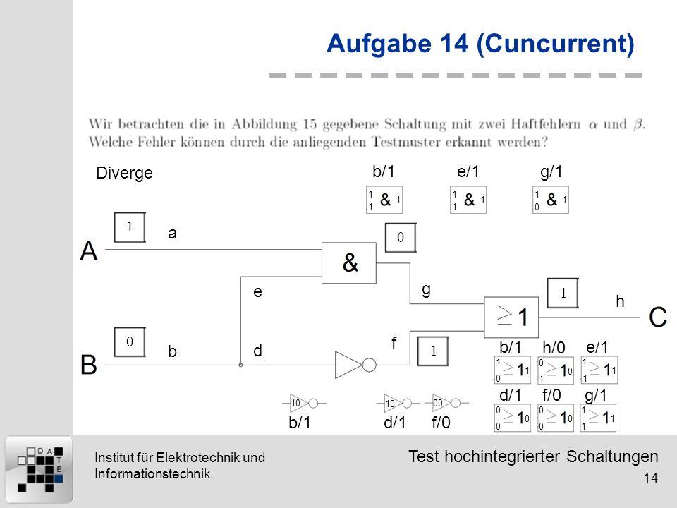 Aufgabe 14 (Cuncurrent) Diverge b/1 e/1 g/1 a e g h f b d b/1 h/0 e/1