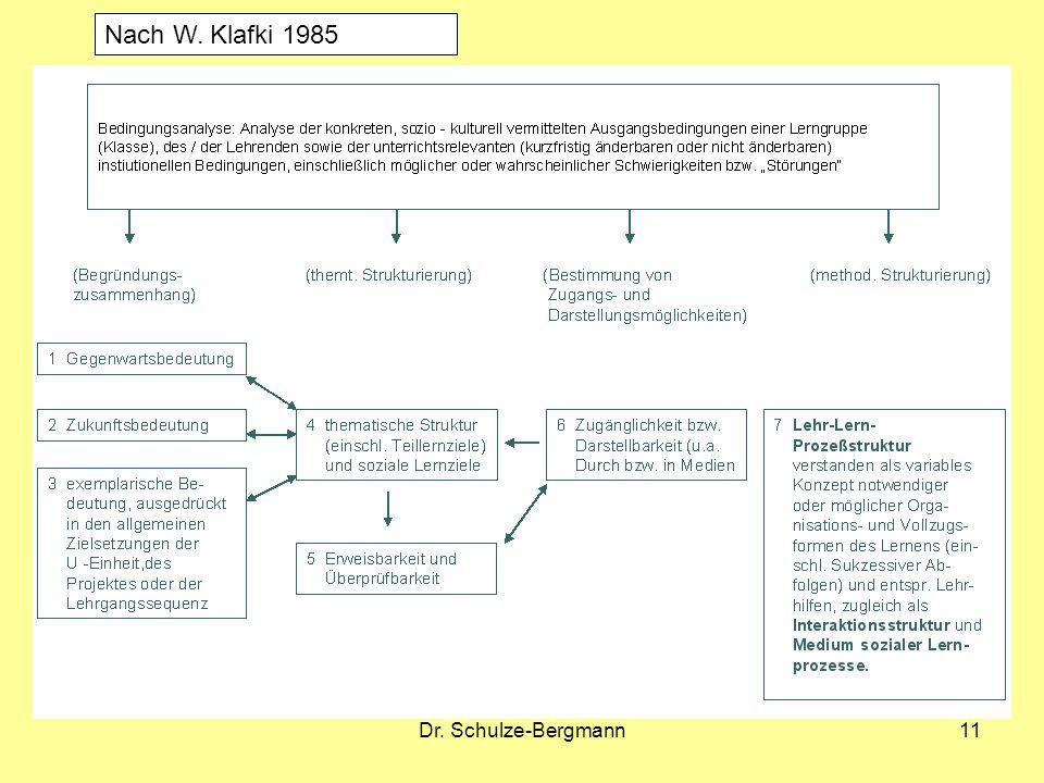 Nach W. Klafki 1985 Dr. Schulze-Bergmann