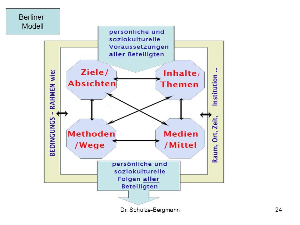 Berliner Modell Dr. Schulze-Bergmann