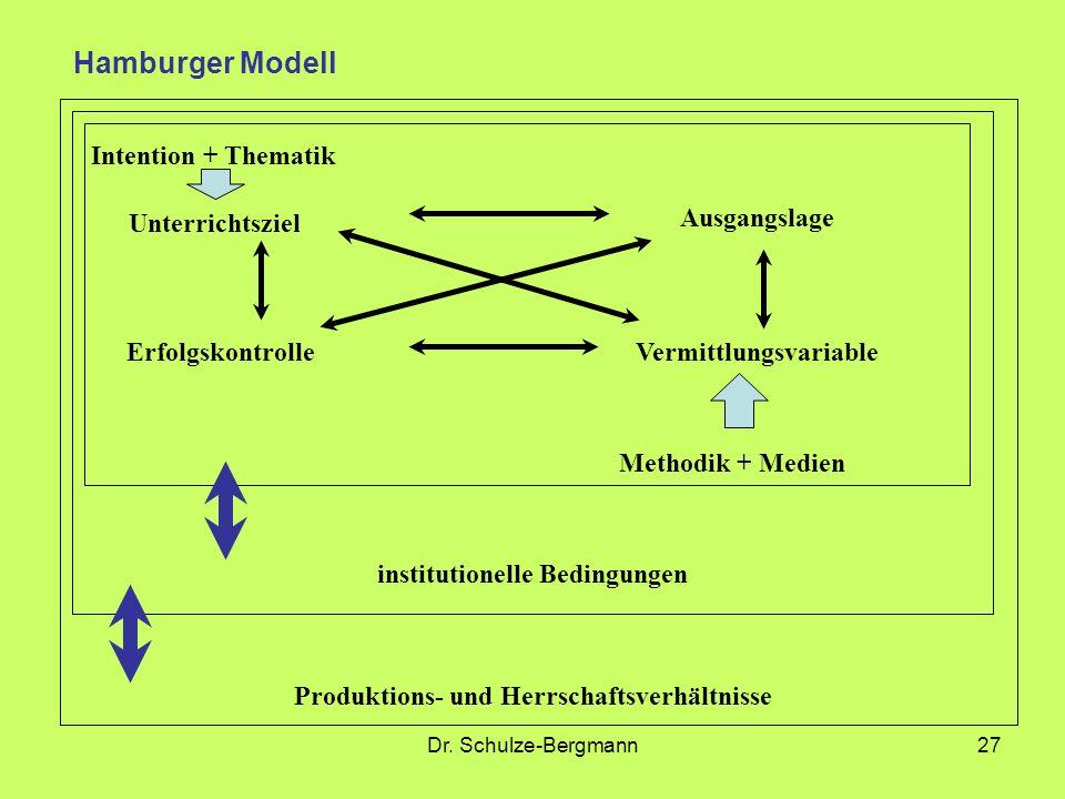 institutionelle Bedingungen Produktions- und Herrschaftsverhältnisse