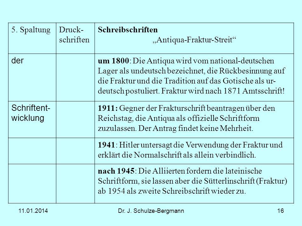 """""""Antiqua-Fraktur-Streit"""