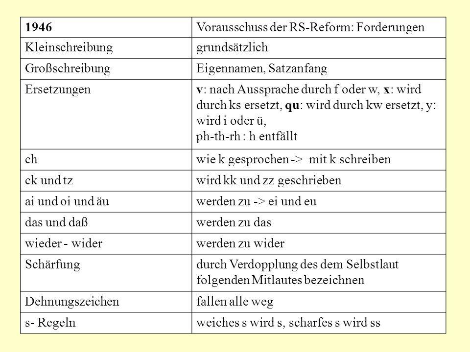 Vorausschuss der RS-Reform: Forderungen Kleinschreibung grundsätzlich